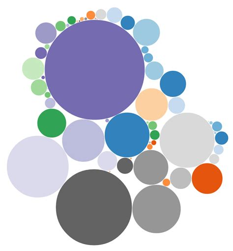 pack layout d3 js javascript d3 bubble chart pack layout how to make