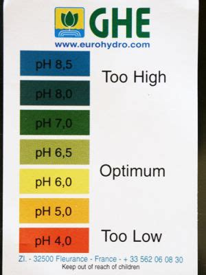 ph color chart photo this is a standard colour chart for a liquid ph