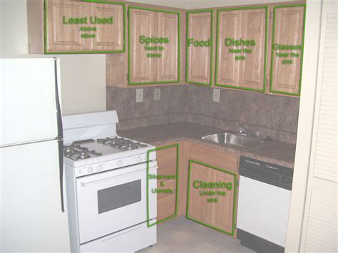 kitchen layout organization apartment kitchen storage house furniture