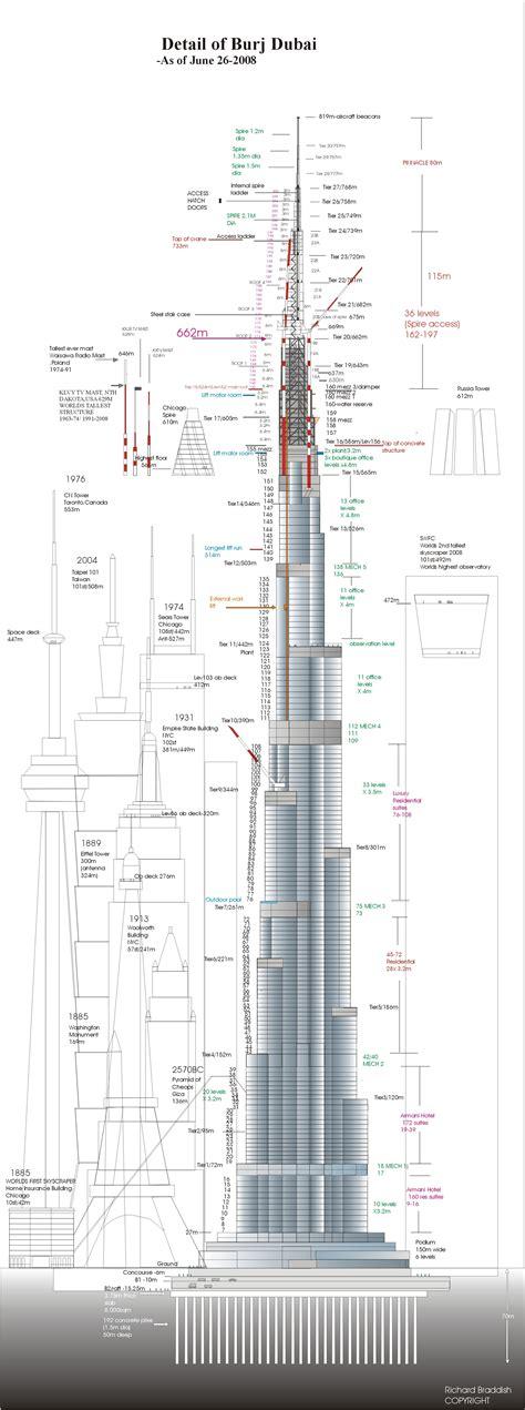 design engineer dubai detail of burj dubai infografics architectural drawing