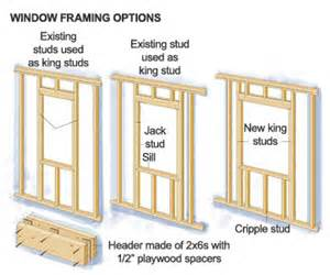 Framing A Window Window Framing Options
