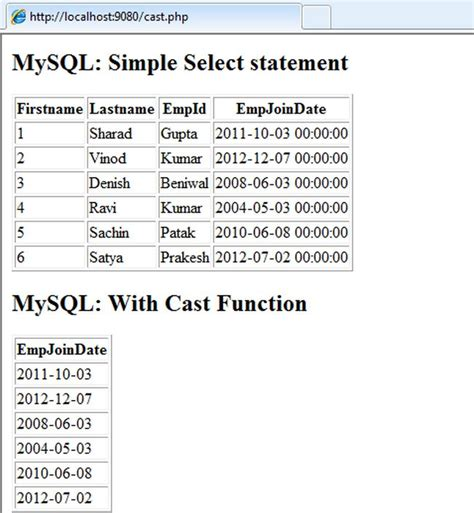 change date format mysql query mysql cast and convert function in php