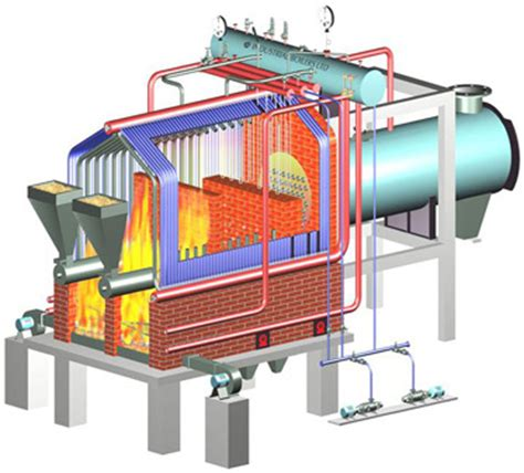 high pressure boilers power generation high pressure fbc boiler in ahmedabad gujarat india industrial boilers ltd