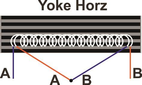 Yoke Tv Tabung cara menggunakan tabung monitor untuk televisi dan cara merubah yoke sonictegalwaruplered