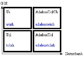 Pattern Matching In Tcl | download tcl tk linux 8 6 8