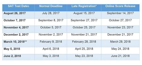 Mba Test Dates 2018 by Test Dates