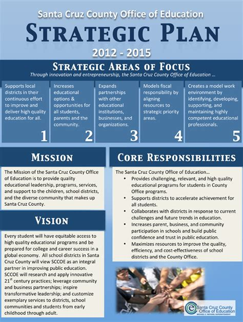 strategic plan template for schools strategic plan for schools template search