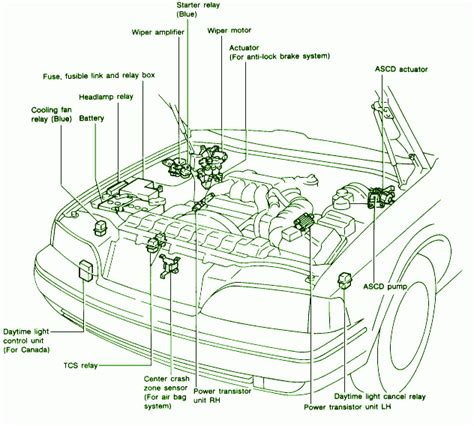 94 infinity q45 fuse box diagram circuit wiring diagrams