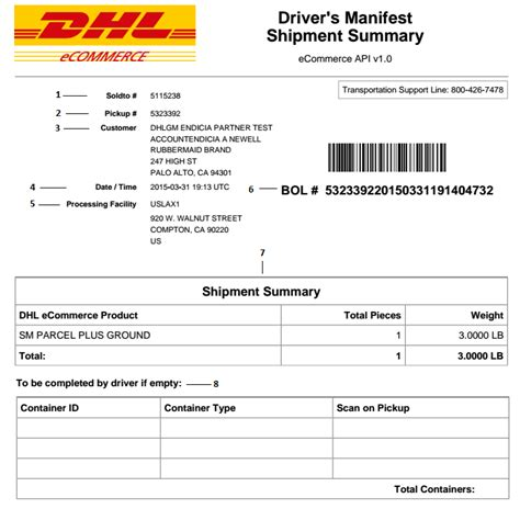 What Does My Dhl Ecommerce Driver S Manifest Shipment Summary Include Shippingeasy Knowledge Base Shipping Manifest Template