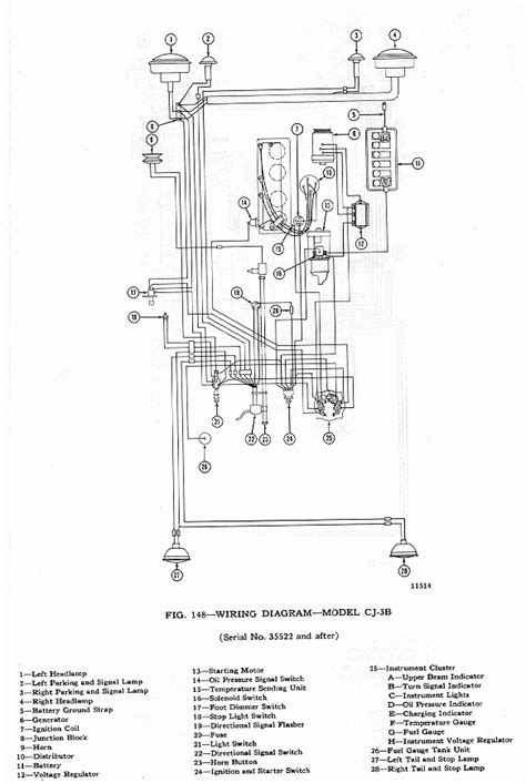 cj5 turn signal wiring diagram wiring automotive wiring