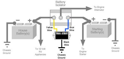 5 best images of two bank battery charger diagram 3 bank