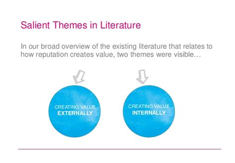 negative themes in literature the economics of reputation toolkit