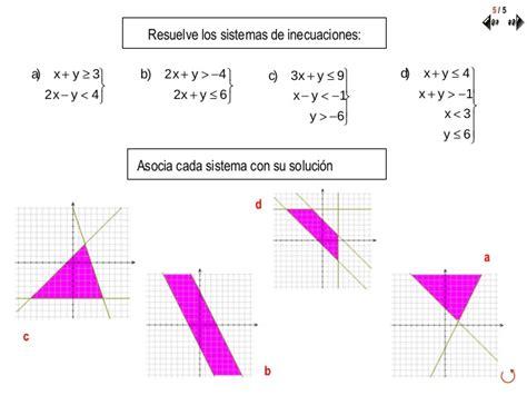 Floor Hockey Lesson Plans by Sistemas De Desigualdades Desigualdades No Lineales