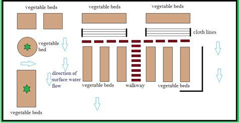 nursery facility layout my little vegetable garden june 2012