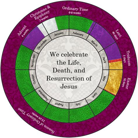 Liturgical Celebrations   Diocese of Manchester