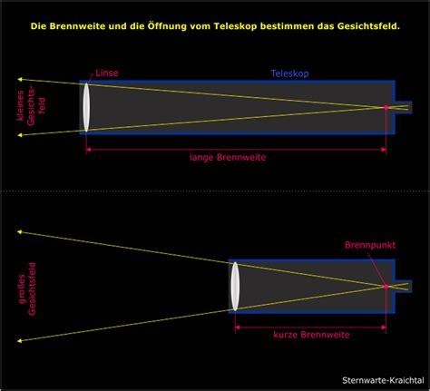 grafik zu teleskop gesichtsfeld brennweite