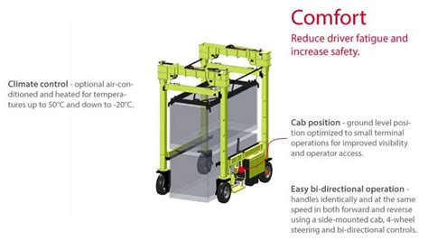 comfort lift carrier isoloader econolifter mid performance straddle carrier