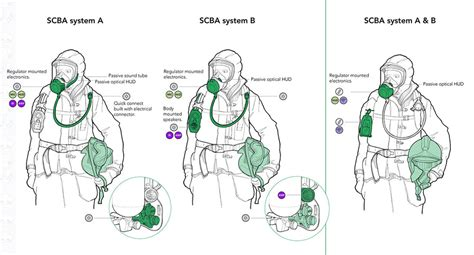 msa scba parts diagram diarra