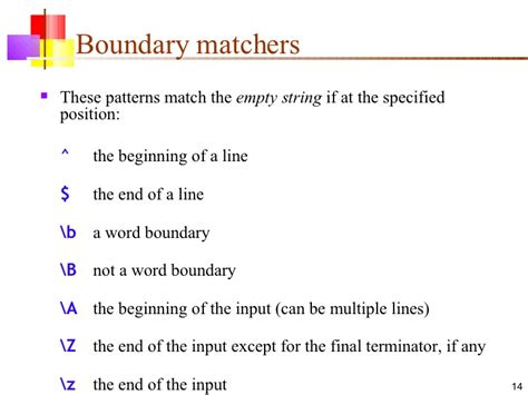 pattern matching empty string 16 java regex