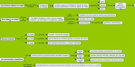 esquema de la prehistoria la geograf 237 a y la historia a vista de hoy la edad de los
