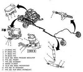 Brake Line Diagram 1999 Chevy S10 91 S10 Fuse Box Location Get Free Image About Wiring Diagram