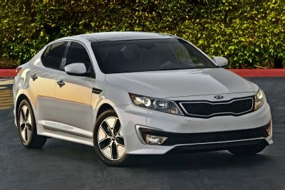 used 2013 kia optima true cost to own edmunds