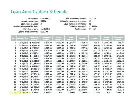 how to build an amortization table in excel fast and easy less