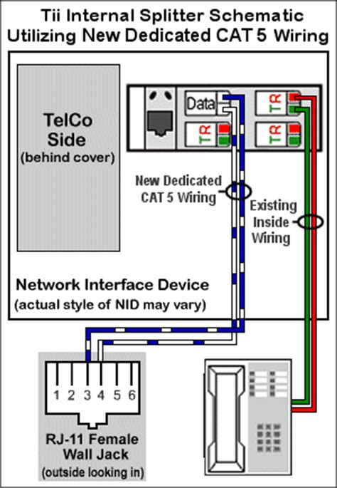 dsl splitter wiring diagram 10 0 homerun diagrams and procedures at t southeast forum
