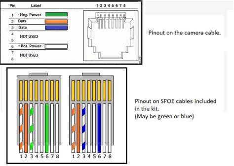 cat5 poe wiring diagram efcaviation
