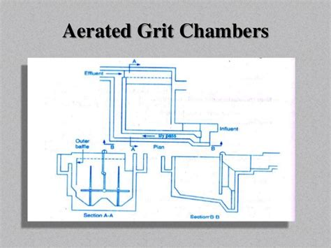 design criteria for grit chamber physical unit operations