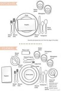 Tablesetting 1000 Ideas About Table Settings On Pinterest