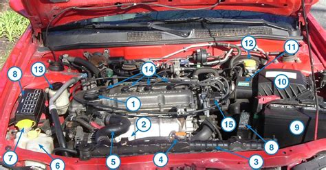 how does a cars engine work 2001 ford f250 on board diagnostic system car engine under hood diagrams diagram auto parts