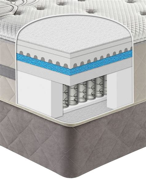What Is A Cushion Firm Mattress by Sealy Posturepedic Hybrid Split Mattress Set