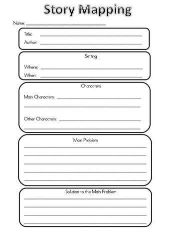 Vocabulary Enrichment In Narrative Essays by Graphic Organizers Mrs Warner S 4th Grade Classroom