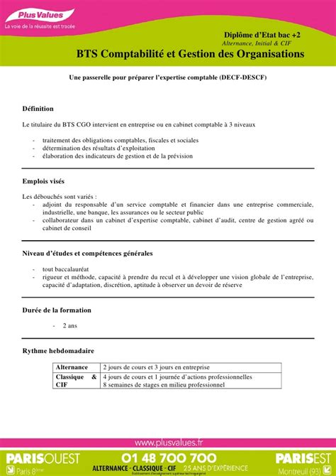Lettre De Motivation Ecole De Transport Modele Cv Bts Comptabilite Cv Anonyme
