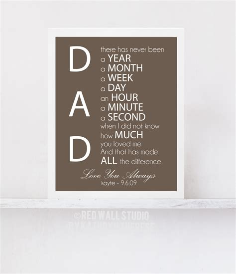 Quotes For Dads Birthday Step Dad Quotes From Daughter Quotesgram