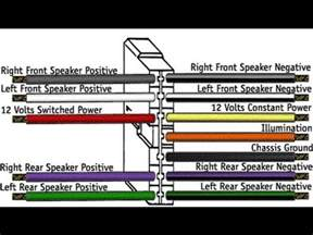 wiring diagram wire color code for pioneer car stereo alexiustoday