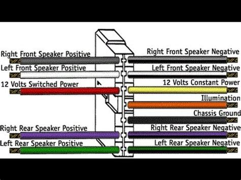 car radio wiring car stereo wiring explained in detail