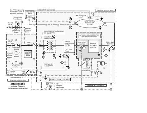 10 wire cdi 021158 atv diagram wiring diagram