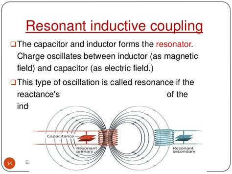 differences between inductor and capacitor energy transfer between inductor and capacitor 28 images lessons in electric circuits volume