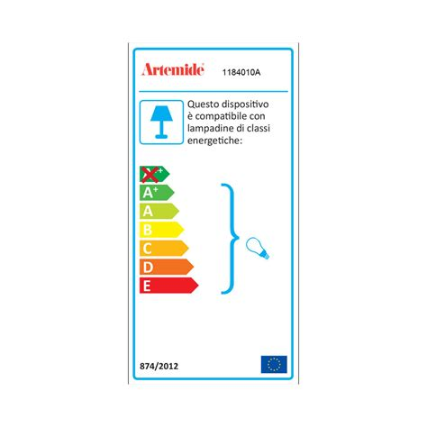 tolomeo applique applique tolomeo by artemide lovethesign
