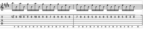 """Thunderstruck"" by ACDC - Guitar Alliance Ac Dc Thunderstruck Guitar Tabs"