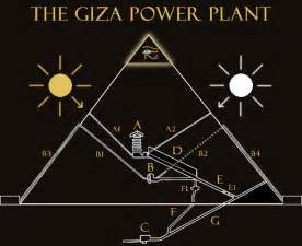 Egyptian Light Bulb Mysterious World Summer 2003 Ah Osiria Part Ii