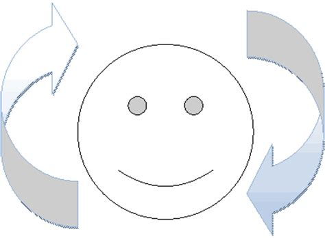 eye pattern nlp nlp eye pattern questions free nlp guide from transform