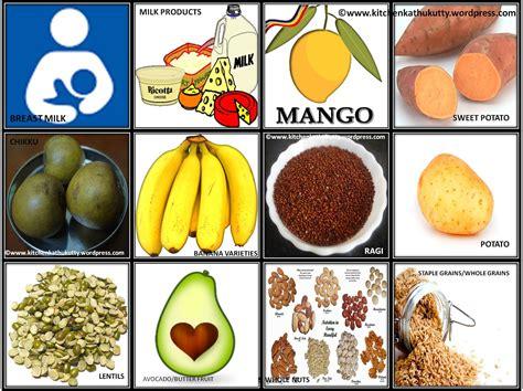 healthy fats to help gain weight diet food gain weight diet plan