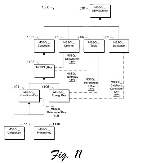 draw database schema patent us20030105732 database schema for structure query