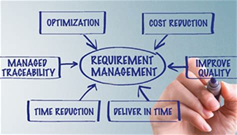 list of requirements management tools the making of choosing your requirements management tool linkedin