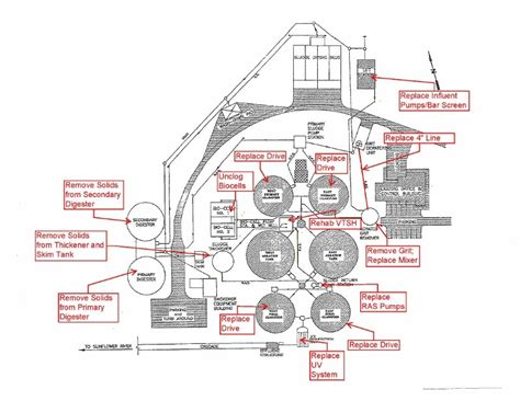 layout plan of water treatment plant clarksdale wastewater treatment plant rehabilitation and