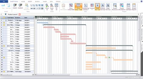 A Project Manager S Guide To Gantt Charts Capterra Blog Office Gantt Chart Template