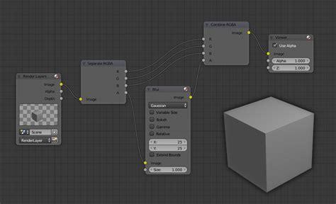 combineseparate nodes blender manual